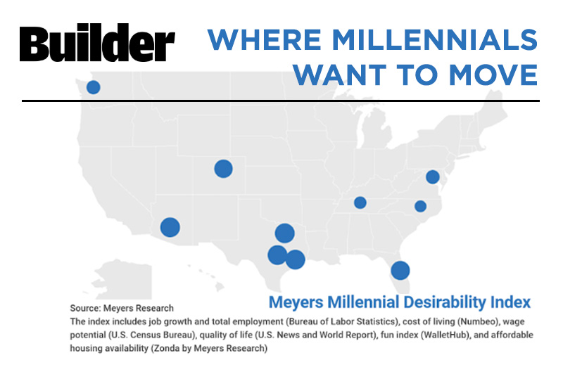 Where Millennials Want to Move & Why